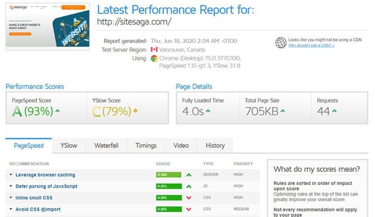 GTmetrix Speed Testing Online Tool