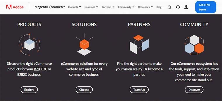Magento eCommerce CMS