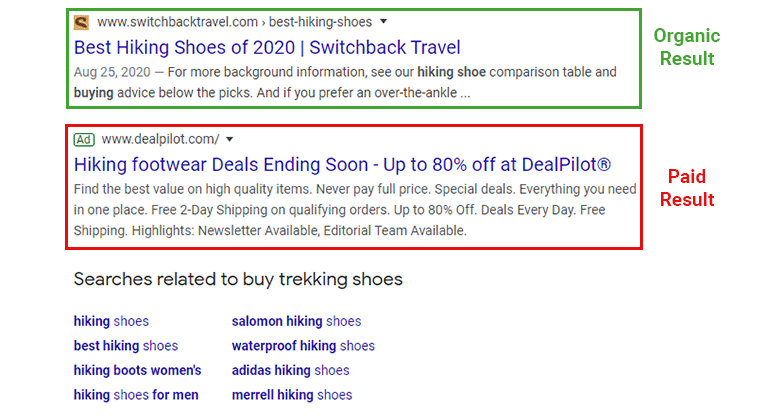 Paid Results below Organic Result in Google Search Engine
