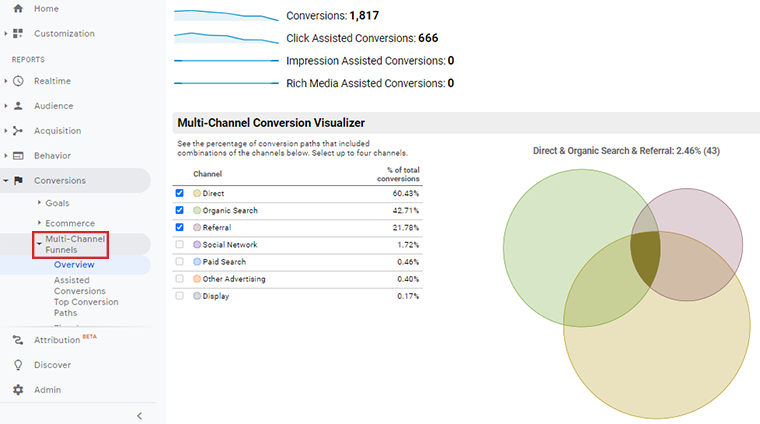 Overview of Multi-Channel Funnel