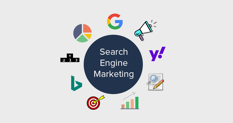 Search Engine Marketing (SEM) Overall Aspects