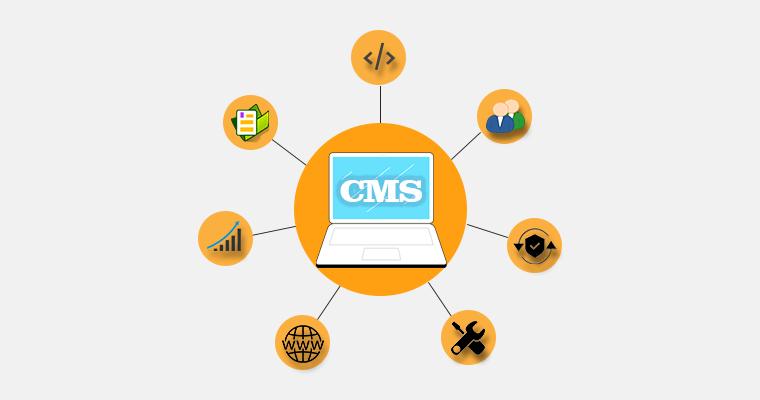 How CMS Works