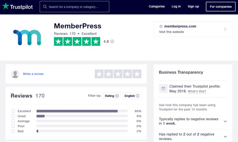 MemberPress Company Reviews at Trustpilot