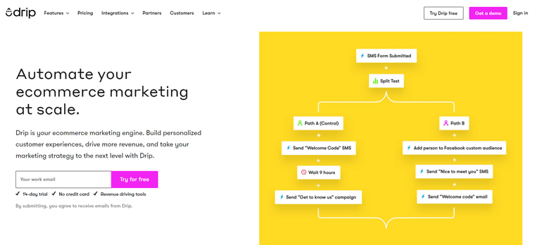 Drip Marketing Software for eCommerce