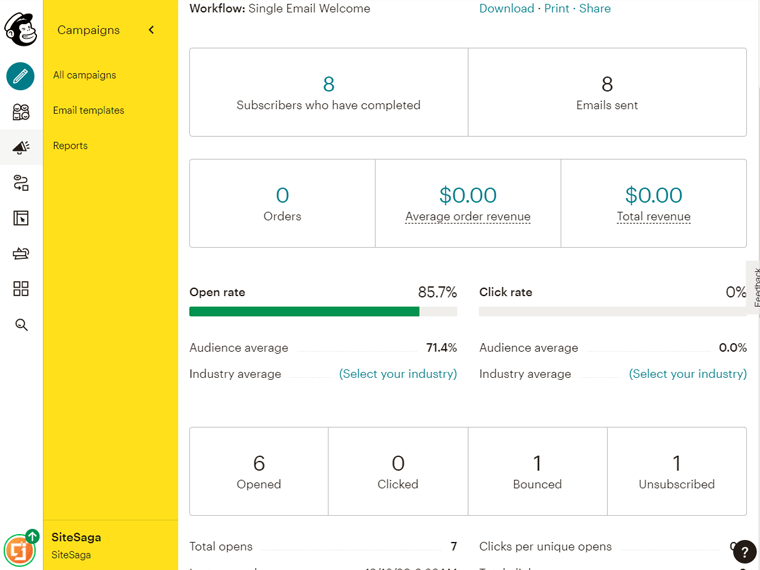 View Email Campaign Reports in Mailchimp