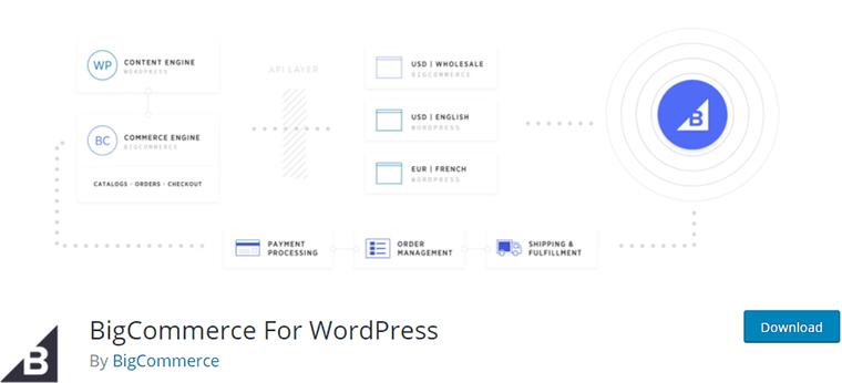 BigCommerce For WordPress