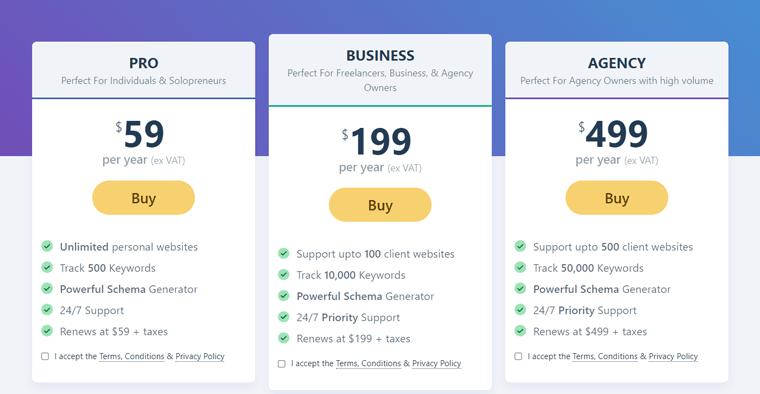 Rank Math SEO Plugin Pricing Plans