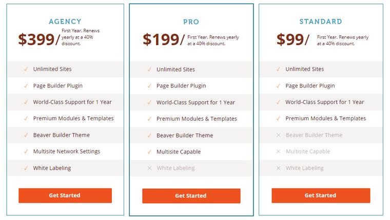 Pricing of Beaver Builder