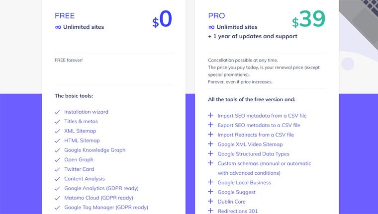 SEOPress Pricing Options