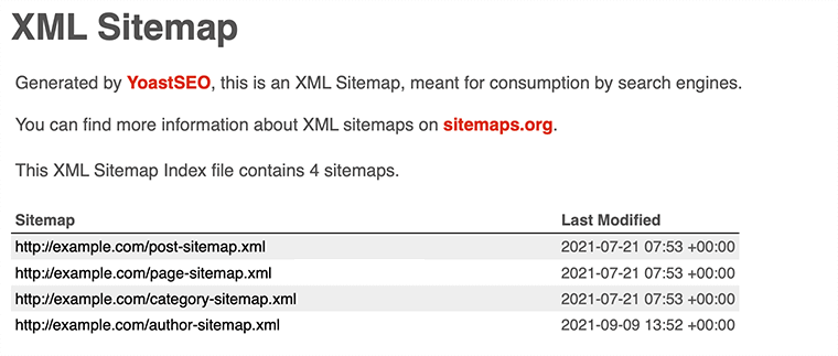 XML Sitemap Generated by Yoast Plugin