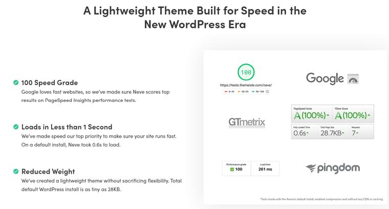 Neve WordPress Theme Performance